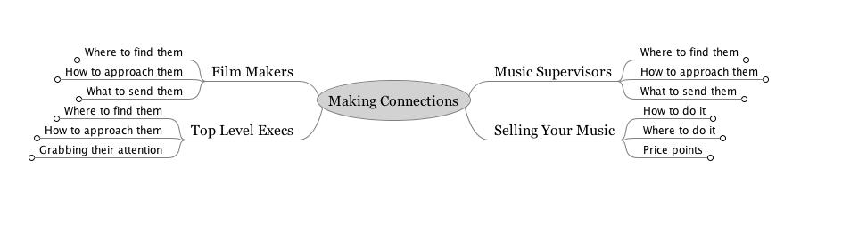 FreeMind Mind mapping Screencast diy music biz